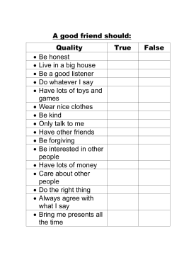 A good friend should: Quality True False
