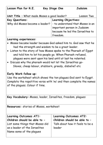 Lesson Plan for R.E.      ... Unit Title : Key Questions: Learning Objectives: