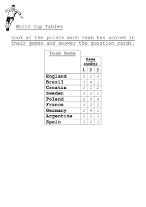 World Cup Tables their games and answer the question cards.