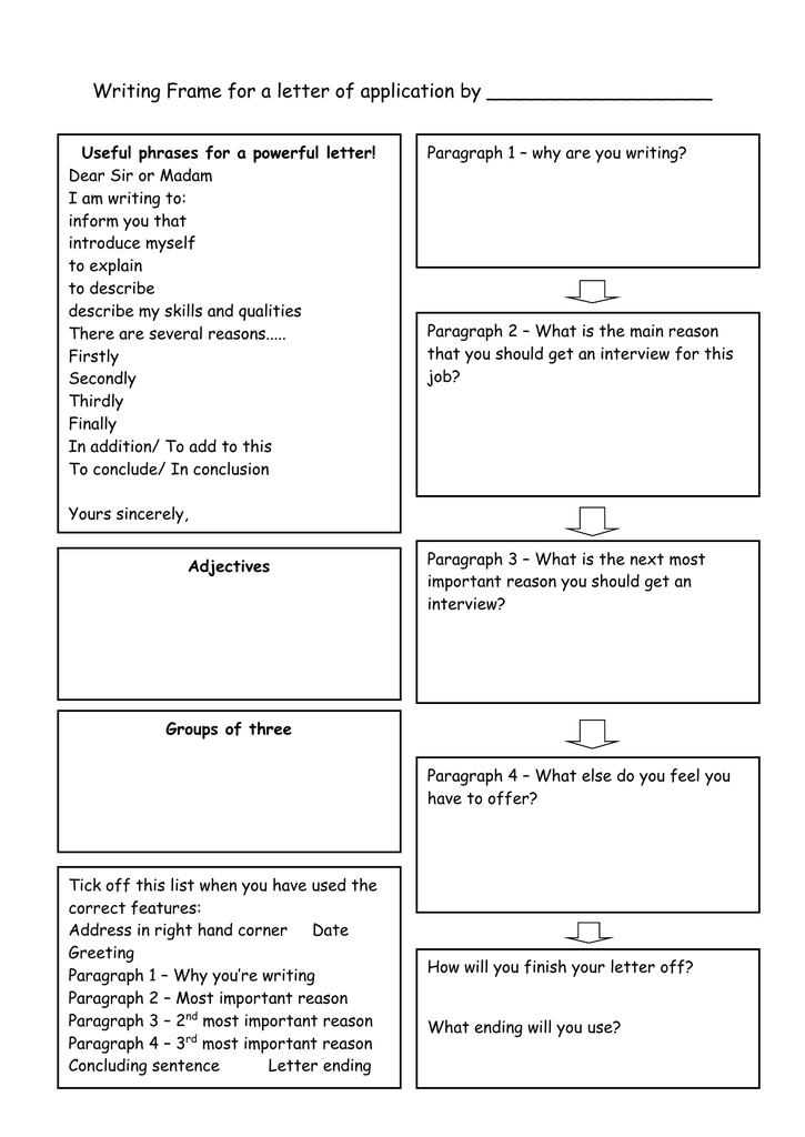 Writing Frame for a letter of application by