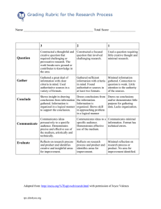 Grading Rubric for the Research Process  3 2