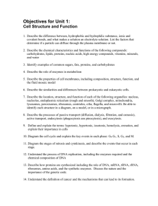 Objectives for Unit 1: Cell Structure and Function