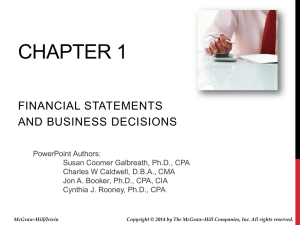 CHAPTER 1 FINANCIAL STATEMENTS AND BUSINESS DECISIONS