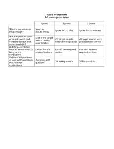 Rubric for Interviews 2-3 minute presentation  1 point