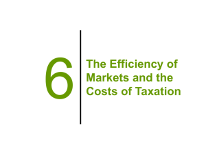 6 The Efficiency of Markets and the Costs of Taxation