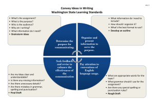 Convey Ideas in Writing Washington State Learning Standards