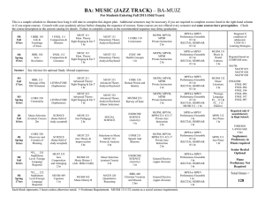 BA: MUSIC (JAZZ TRACK) For Students Entering Fall 2011 (Odd Years)