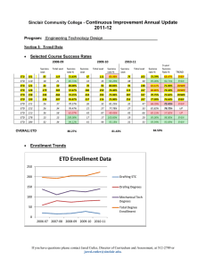 Continuous Improvement Annual Update 2011-12  Selected Course Success Rates