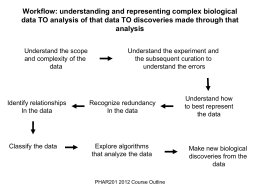 Workflow: understanding and representing complex biological