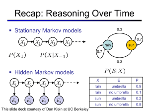 Recap: Reasoning Over Time  Stationary Markov models  Hidden Markov models X