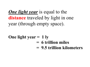 One light year traveled by light in one year (through empty space). distance