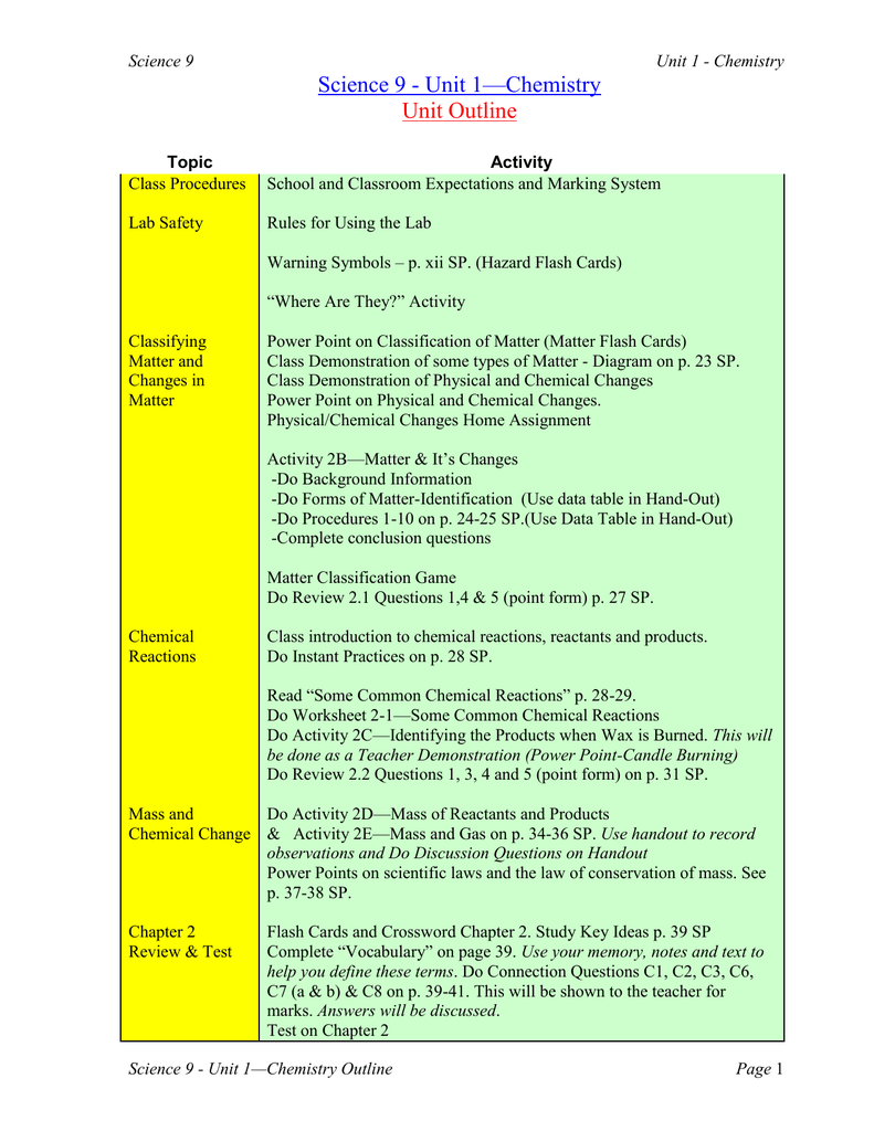 Science 9 - Unit 1—Chemistry Unit Outline