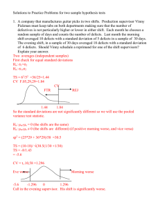 Solutions to Practice Problems for two sample hypothesis tests