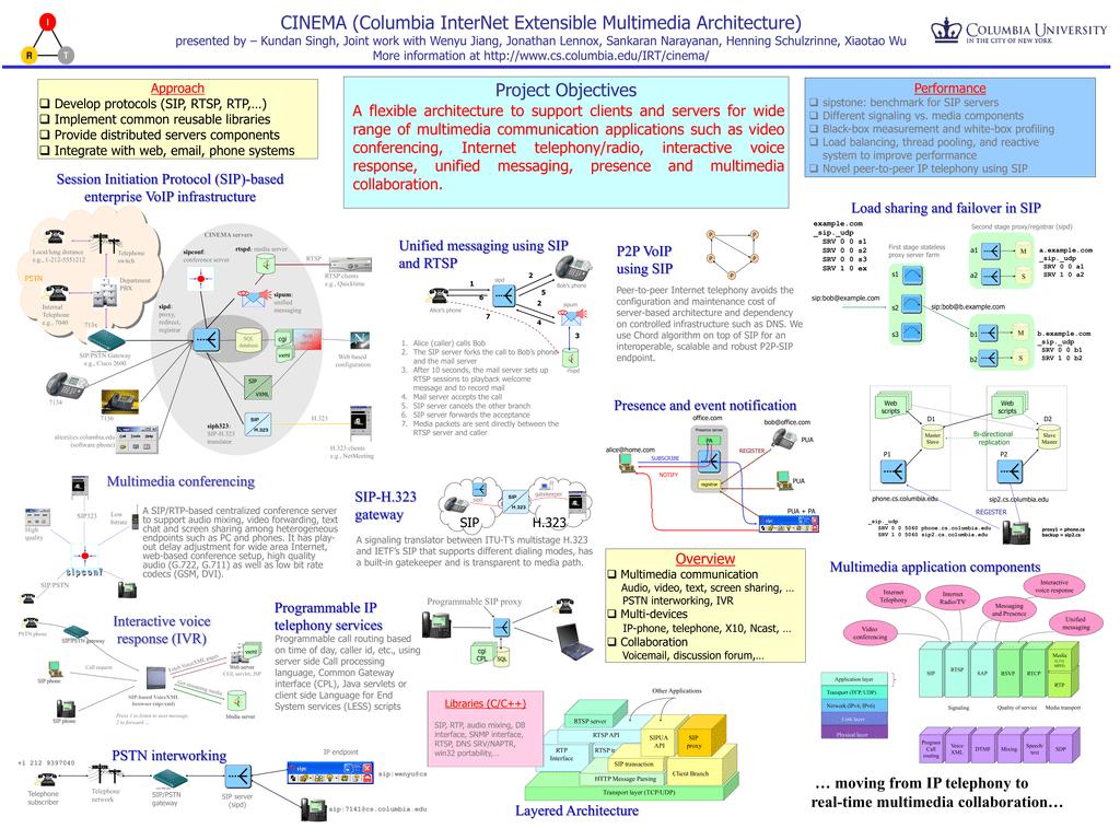 CINEMA (Columbia InterNet Extensible Multimedia Architecture)