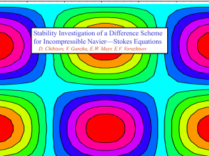 Stability Investigation of a Difference Scheme for Incompressible Navier—Stokes Equations 30 25