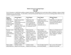 Rubric for Service Learning Project GGC 1000 Fall 2007