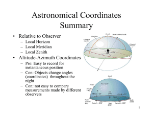 Astronomical Coordinates Summary • Relative to Observer • Altitude-Azimuth Coordinates