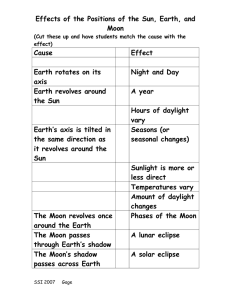 Effects of the Positions of the Sun, Earth, and Moon Cause
