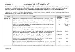 Appendix 1 A SUMMARY OF THE TARGETS SET