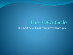 The most basic Quality Improvement Cycle