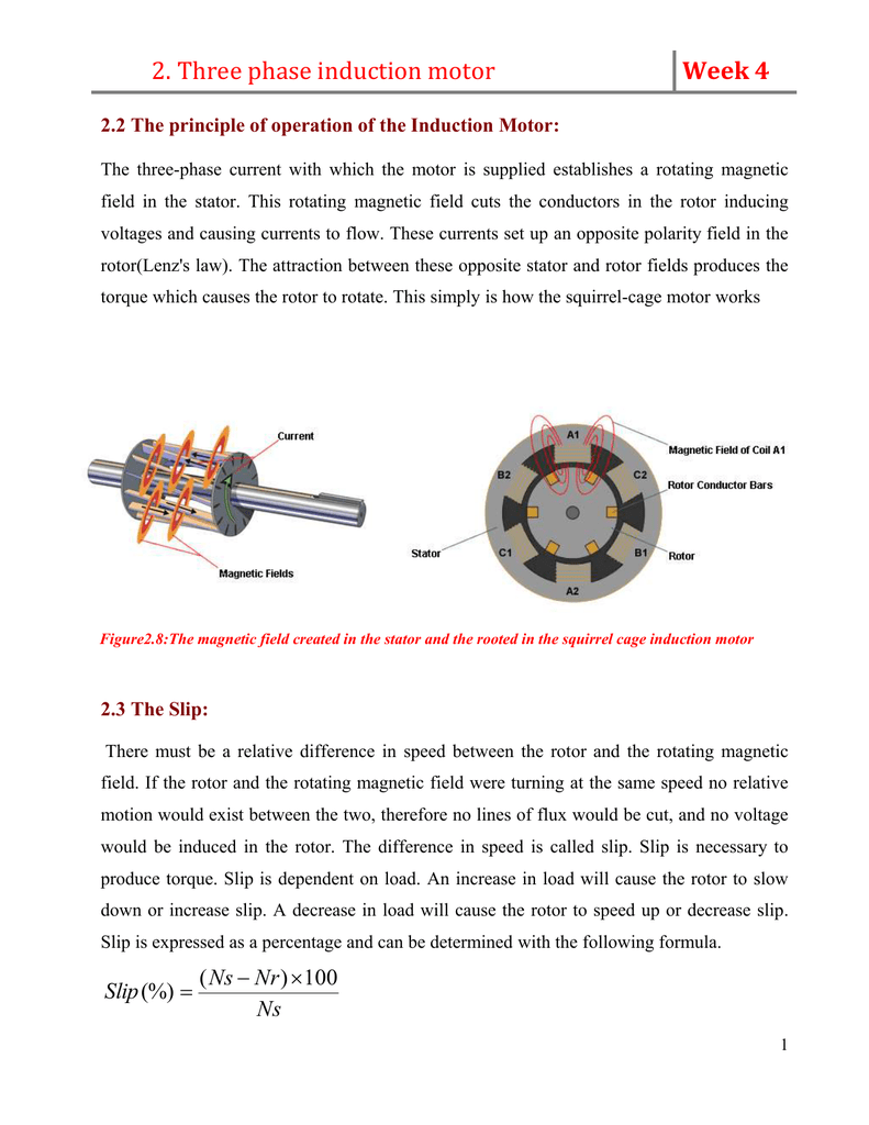 Week 4 2 2 The Principle Of Operation Of The Induction Motor