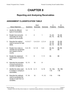CHAPTER 8 Reporting and Analysing Receivables ASSIGNMENT CLASSIFICATION TABLE