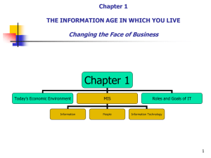 Chapter 1 Changing the Face of Business Today's Economic Environment
