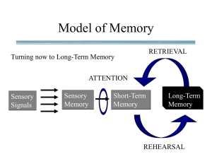 Model of Memory RETRIEVAL Turning now to Long-Term Memory ATTENTION