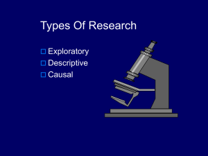 Types Of Research Exploratory Descriptive Causal