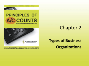 Chapter 2 Types of Business Organizations