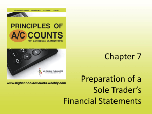 Chapter 7 Preparation of a Sole Trader's Financial Statements