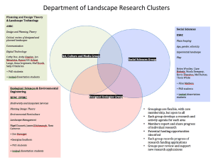 Department of Landscape Research Clusters