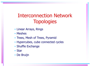 Interconnection Network Topologies