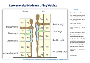 Recommended Maximum Lifting Weights  TIPS