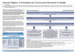 Human Rights: 8 Principles for Curriculum Renewal in Health
