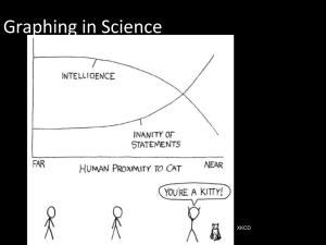 Graphing in Science XKCD
