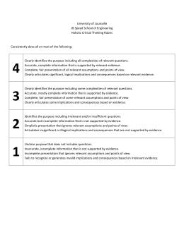 persuasive essay scoring rubric