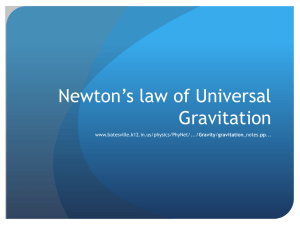 Newton's law of Universal Gravitation Gravity