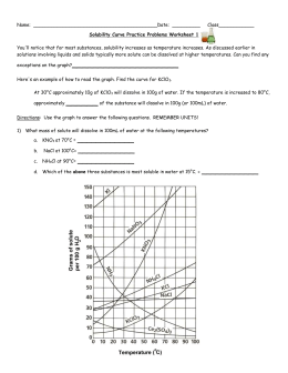 Solubility Curves Worksheet