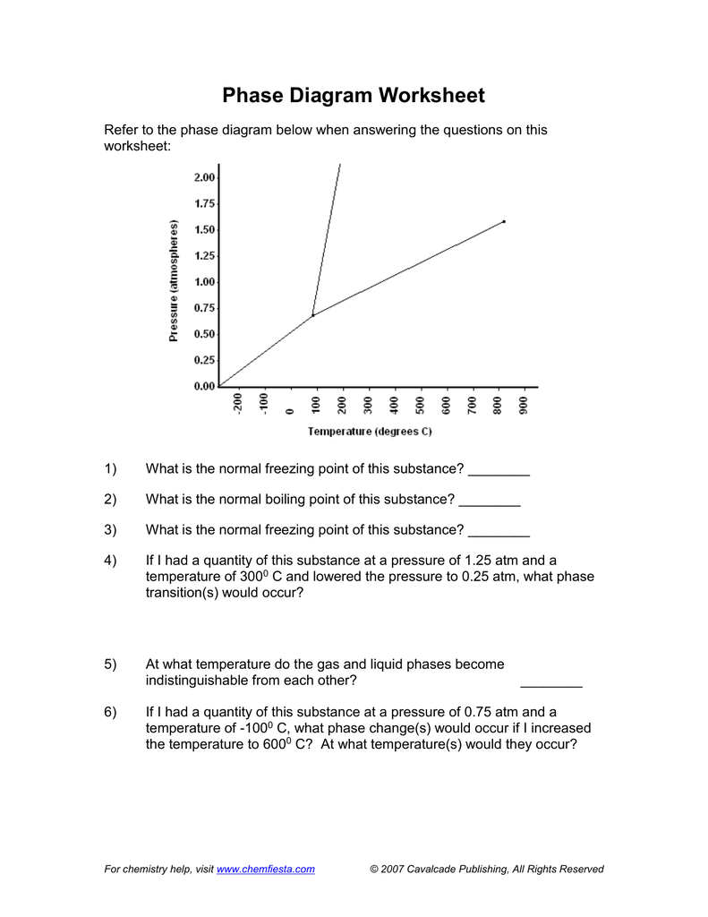 phase diagram worksheet