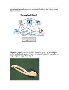 conceptual model  Physical model represents 'concepts' (entities) and relationships