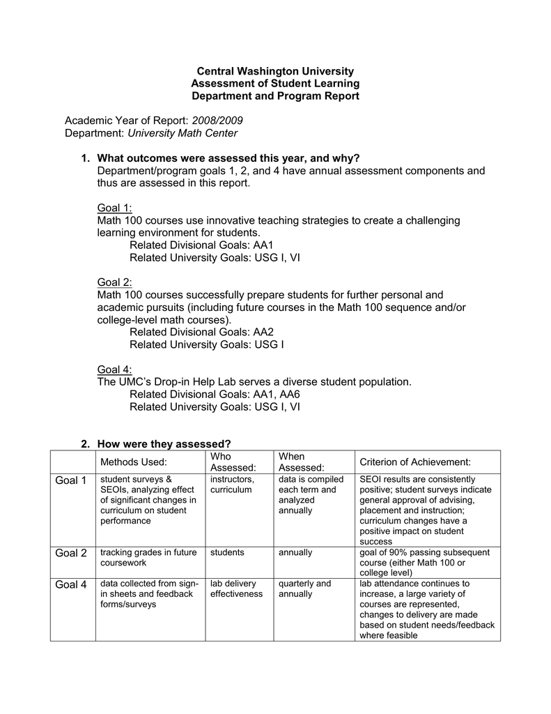 Central Washington University Assessment Of Student Learning
