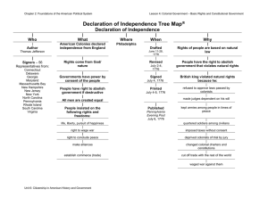 Declaration of Independence Tree Map  Declaration of Independence |