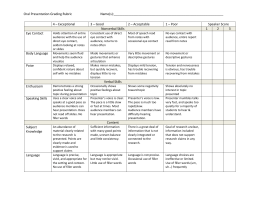 Oral Presentation Grading Rubric Name(s):_____________________________________________________________