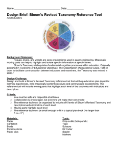 Bloom's Revised Taxonomy Reference Tool Design Brief: Name:_________________________________ Date:____________