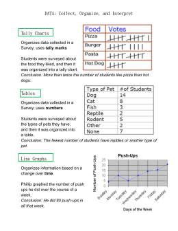 DATA: Collect, Organize, and Interpret  Tally Charts