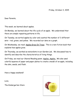Friday, October 2, 2015 Dear Parents, This week, we learned about apples.