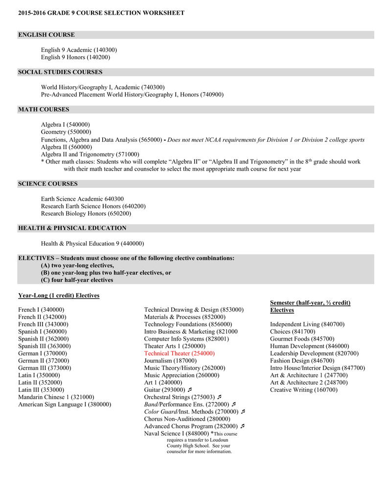 20152016 GRADE 9 COURSE SELECTION WORKSHEET ENGLISH COURSE SOCIAL – Ncaa Division 1 Worksheet