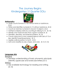 The Journey Begins Kindergarten 1 Quarter SOLs
