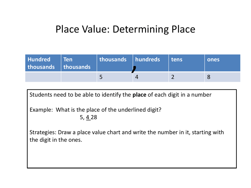 Place Value Determining Place